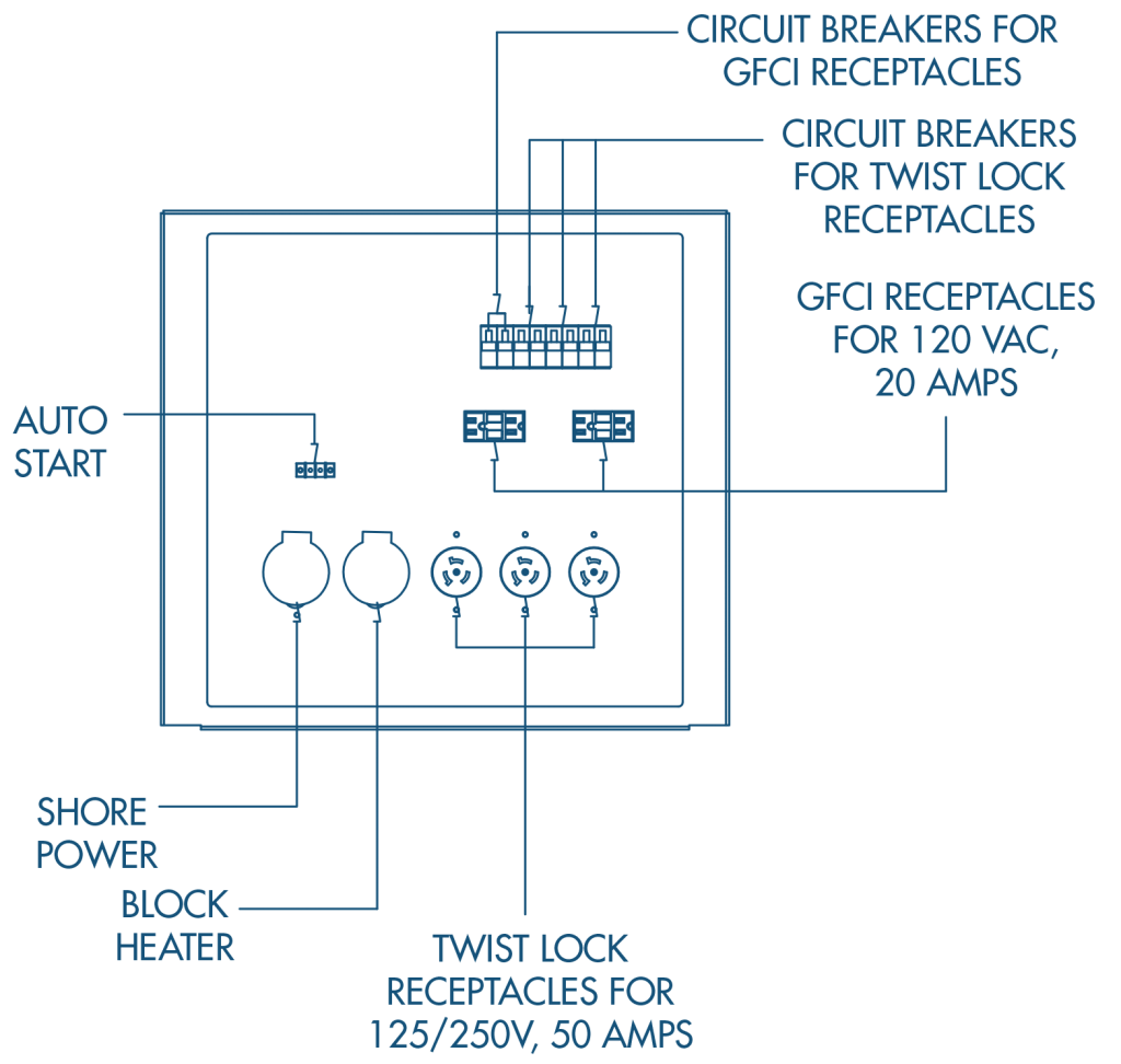 Qp 400 Generators Southwest Products Wiring Diagram 50 Amp Gfci Breaker Qp400 500 625 Output Adjusted