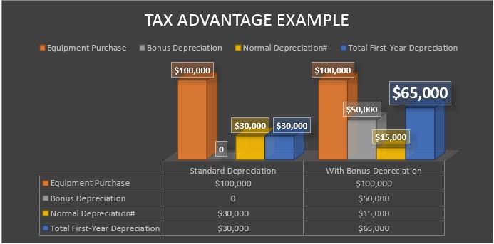 SWP tax blog image